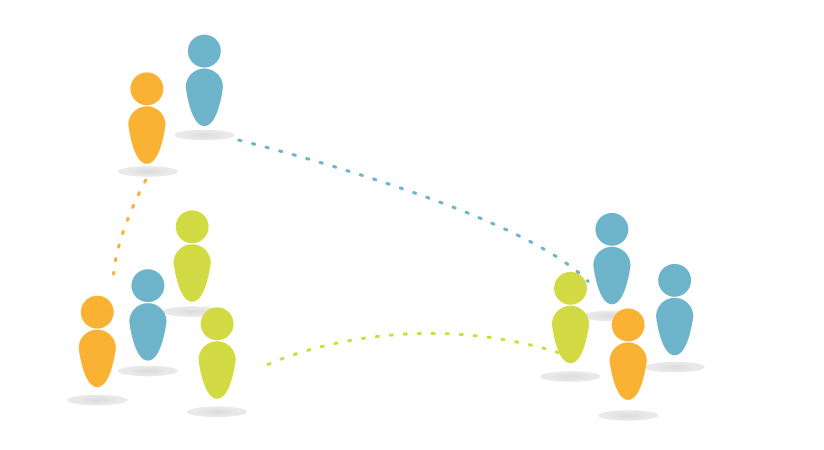 Agile network on a human scale